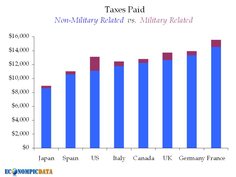 Taxeswar